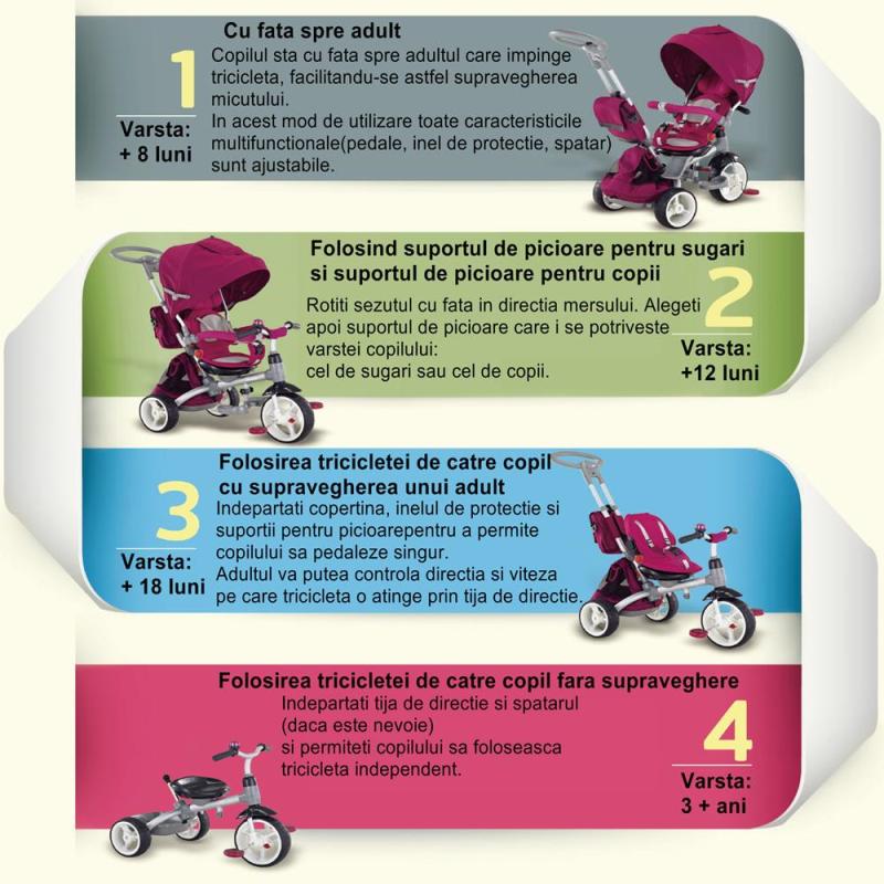 CARACTERISTICI ALE DEZVOLTARII PSIHICE ALE COPILULUI DE 6 – 7 ANI